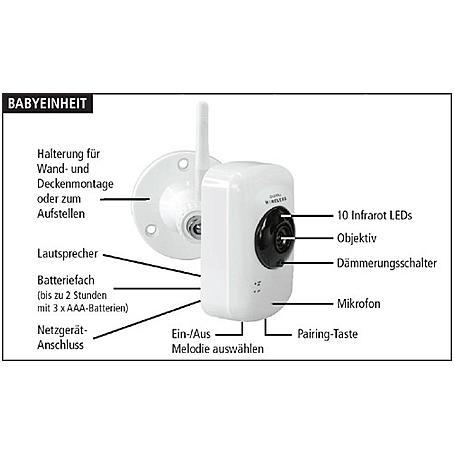 Pentatech DF15A SET Funk-Videoüberwachungsset Baby