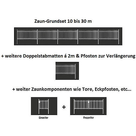 Doppelstabmatte-Set 6-5-6, fvz, 2000x1000, 10 m