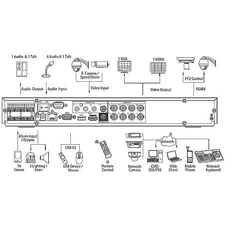 Lupus - 13520 - LE808HD 8-CH Rekorder, ohne HDD
