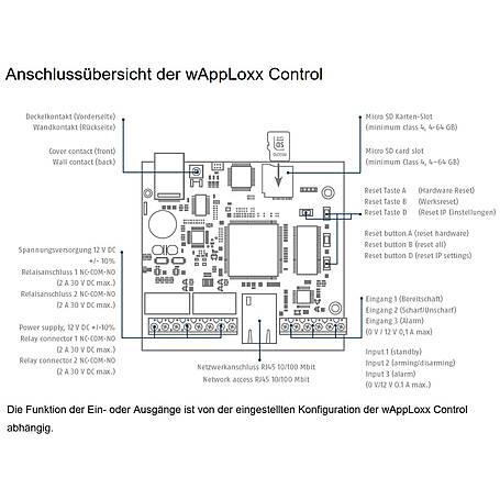 wAppLoxx WLX Control WLX-CTRL
