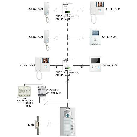 Fermax DUOX iLoft Farbmonitor 3.5'', 5602