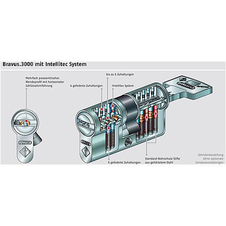ABUS Bravus.3000 Profilzylinder B3L410, 430, 452