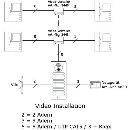Fermax VDS Video-Türsprechanlage 1WE, 4887