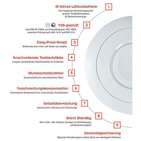 10er Set Ei Electronics Ei650 Rauchmelder