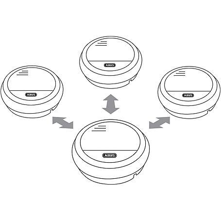 ABUS Funk-Rauchmelder RM40 Lithium + Magnet - 4er