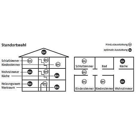 ABUS Stand-Alone-Rauchmelder RWM250 - 2er