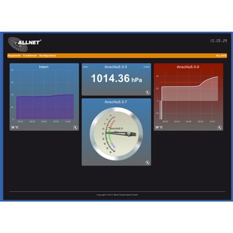 ALLNET ALL3418v2 IP Thermometer LAN / WLAN