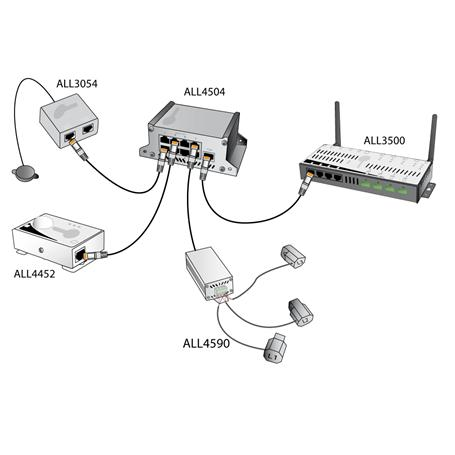 ALLNET ALL4590 Powermetermodul (Induktion)