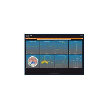 ALLNET ALL5000 IP Facility Control Server