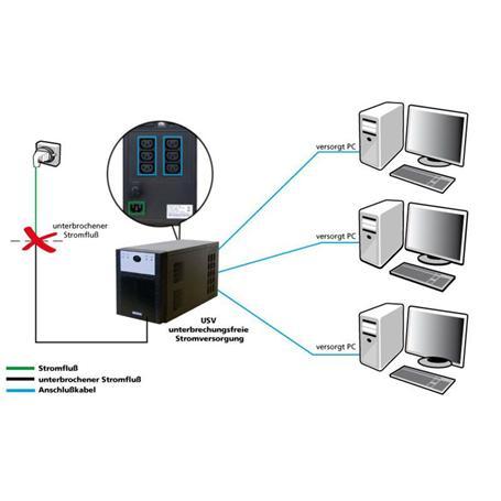 ALLNET ALL91000 USV 1000VA LineInterakt. 5min USB