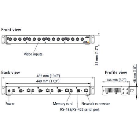 AXIS M7016 Video Netzwerk Server 16-Kanal
