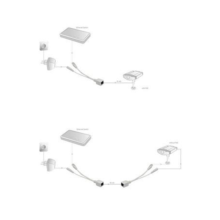 Passiver PoE Adapter (Paar) für IP-Kameras