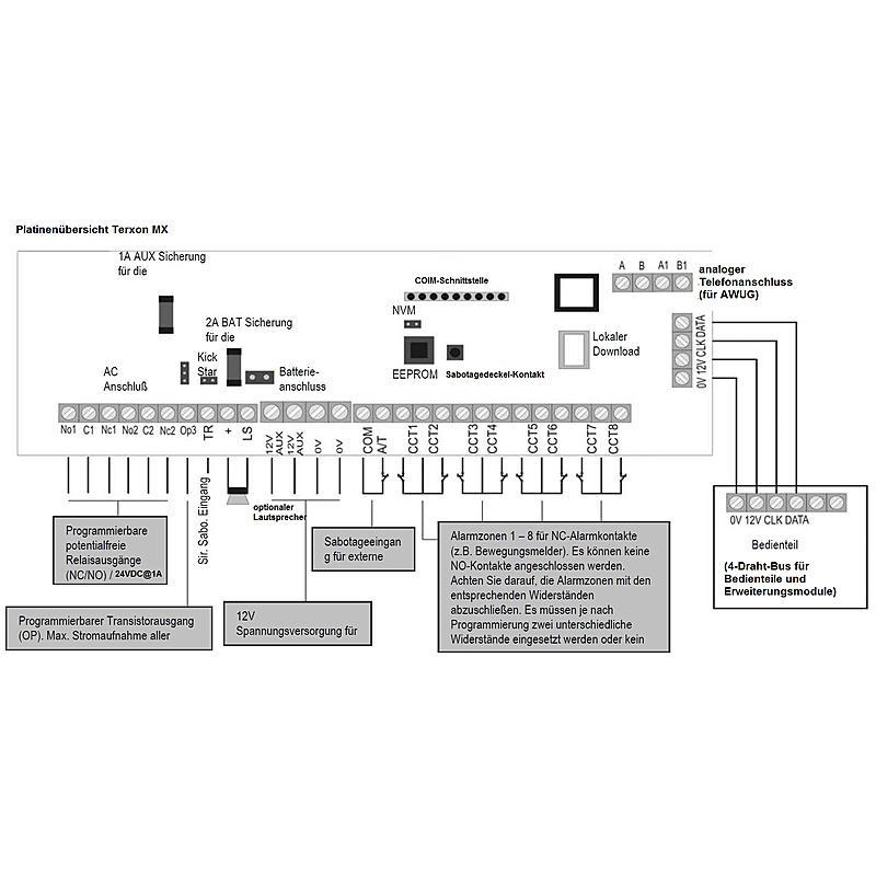 Abus AZ4100 Hybrid-Alarmzentrale Terxon MX | Expert-Security.de