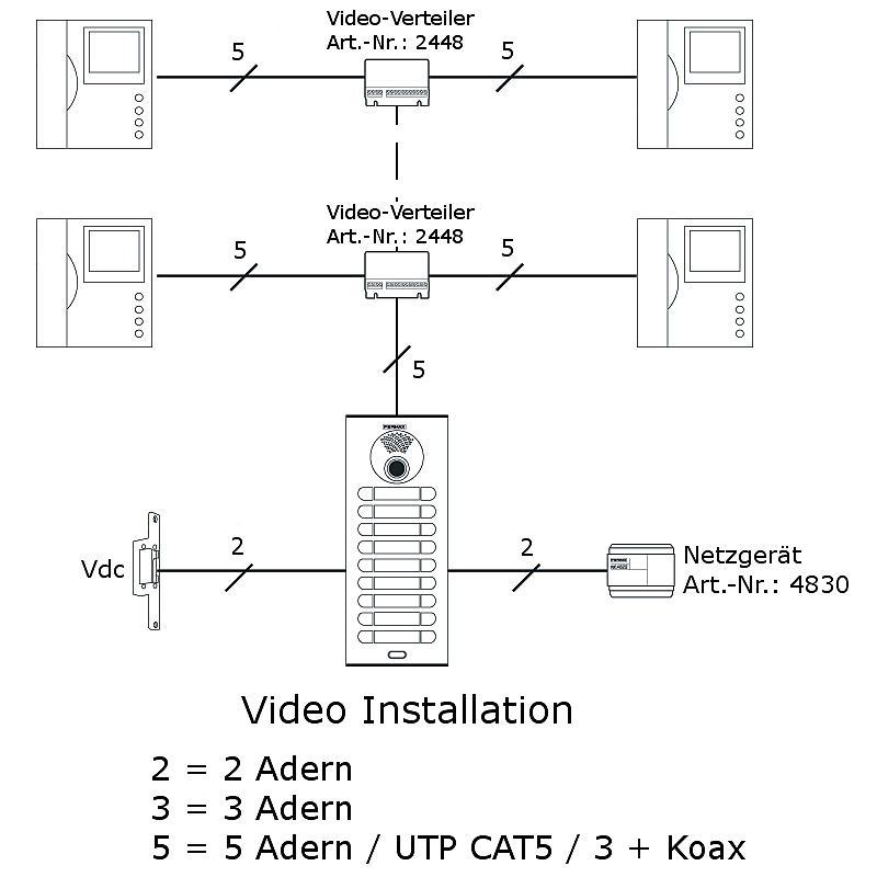 Fermax VDS Video-Türsprechanlage 1WE, 4961 on