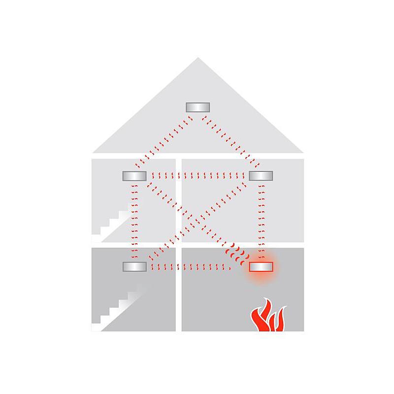 ei electronics ei650w rauchmelder funkvernetzbar expert. Black Bedroom Furniture Sets. Home Design Ideas
