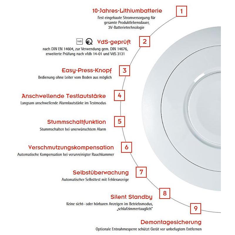 Ei Electronics Ei650C Rauchwarnmelder (Draht/Funk) | Expert-Security.de