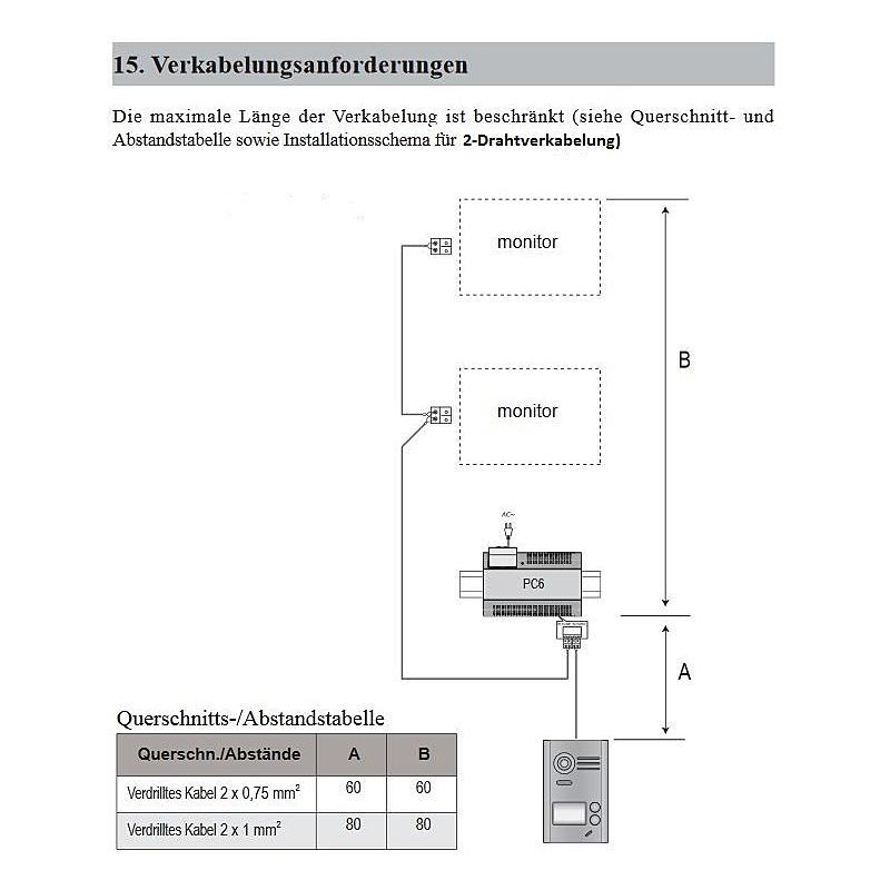 Tolle Heimkesselsystem Bilder - Die Besten Elektrischen Schaltplan ...