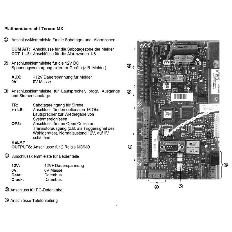 Abus Terxon MX Alarmanlagen Set4 | Expert-Security.de