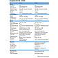 Indexa DF300 Set Funk-Überwachungskamera + Monitor
