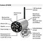 Indexa DF400K Funk-Überwachungskamera