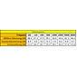 Honeywell Einweg-Gehörschutzstöpsel 200 Paar, 33dB