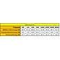 Honeywell Gehörschutzstöpsel Mehrweg 2 Paar, 30dB