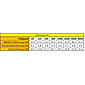 Honeywell Kapselgehörschützer L1H, SNR 28dB