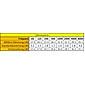 Honeywell Kapselgehörschützer L1, SNR 30dB