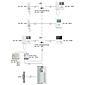 Fermax DUOX iLoft Farbmonitor 3,5'' Aufputz, 5603