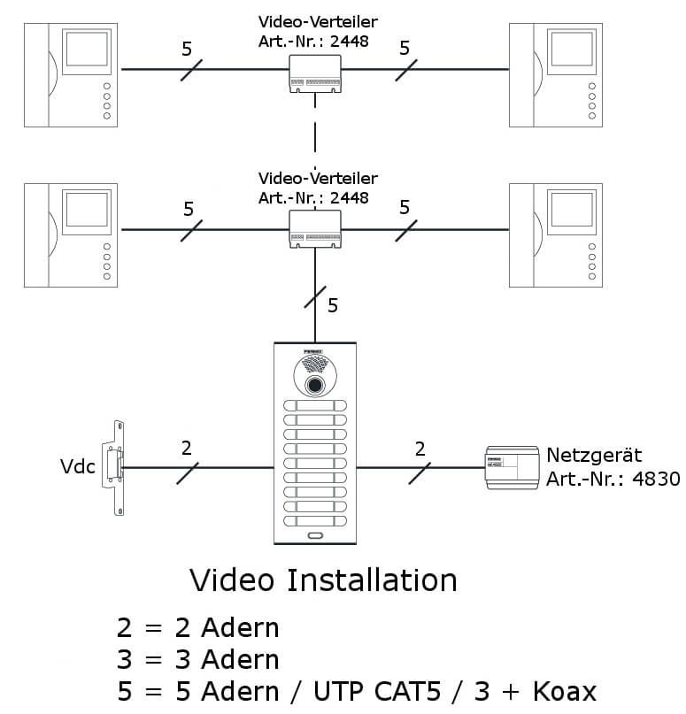 Ziemlich Elektrisches Steckerdiagramm Ideen - Elektrische ...