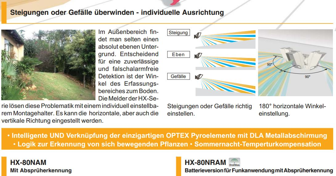Optex HX80-serie